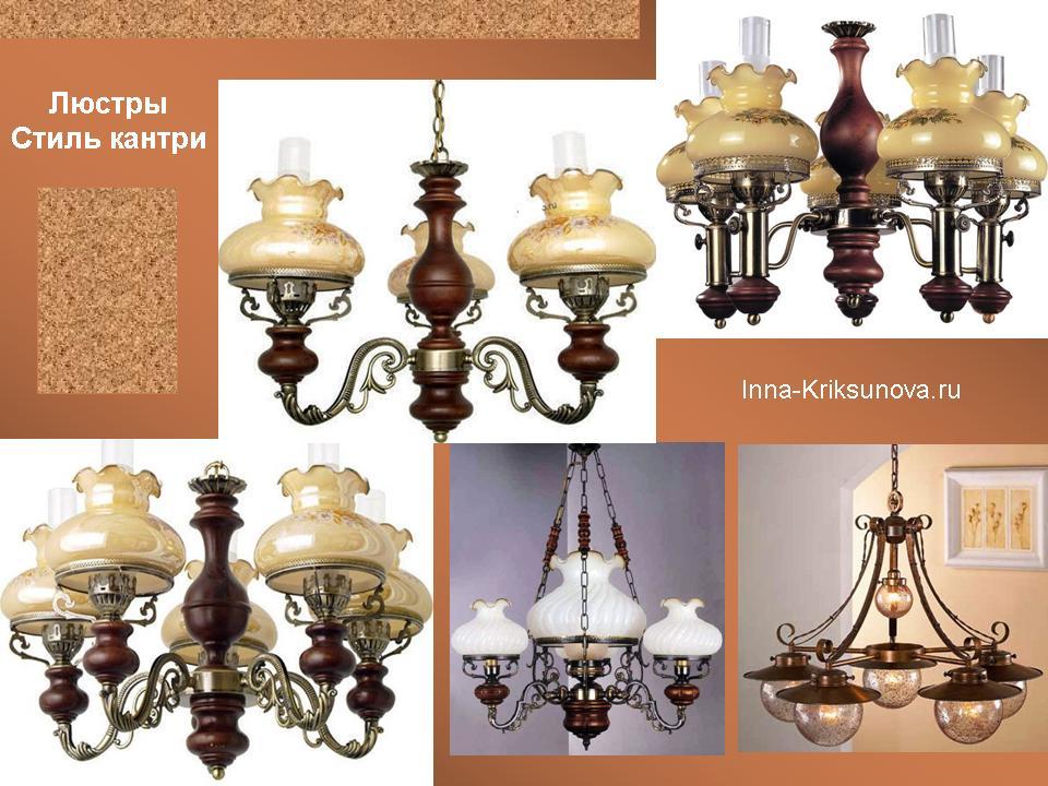 Настольные лампы на струбцине в России Сравнить цены